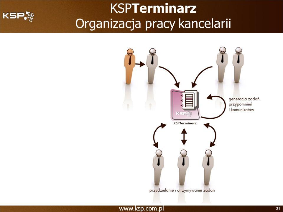 31 KSPTerminarz Organizacja pracy kancelarii