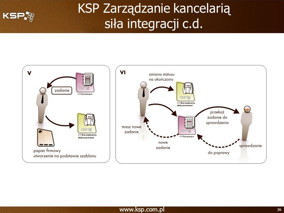 www.ksp.com.pl 36 KSP Zarządzanie kancelarią siła integracji c.d.