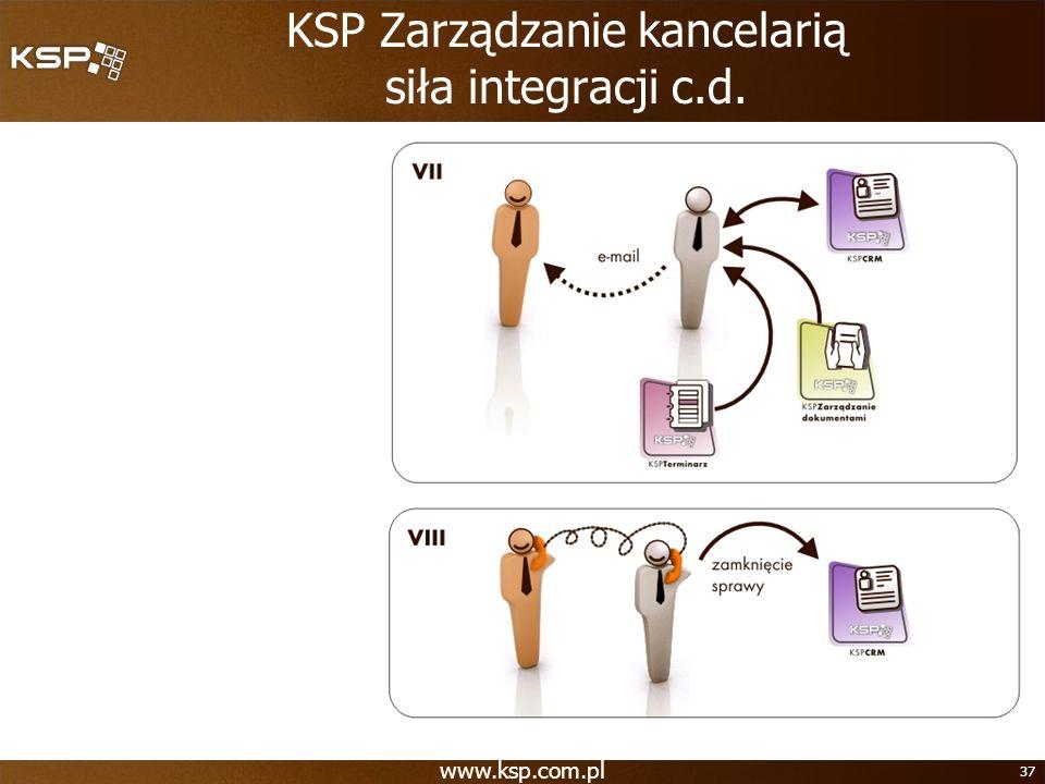 www.ksp.com.pl 37 KSP Zarządzanie kancelarią siła integracji c.d.