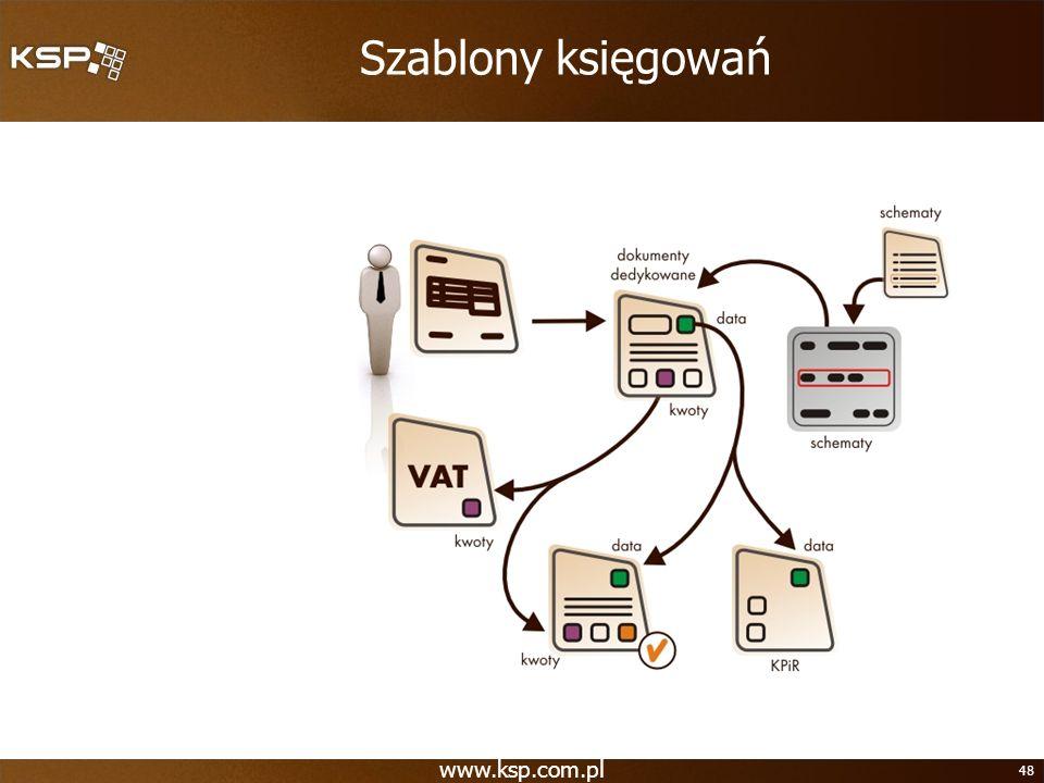 www.ksp.com.pl 48 Szablony księgowań