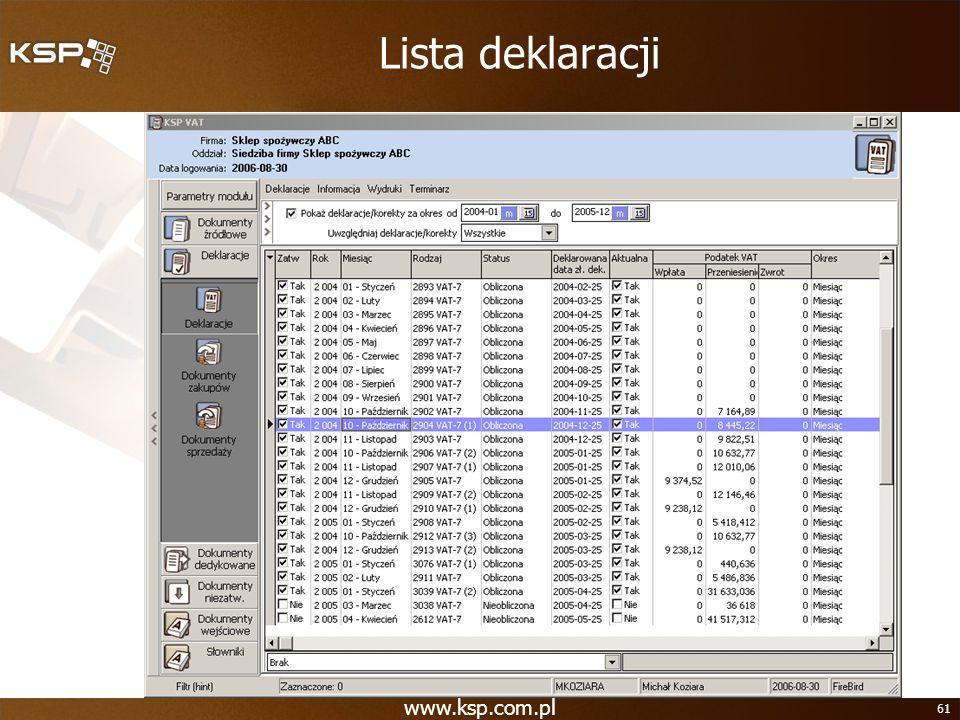 www.ksp.com.pl 61 Lista deklaracji