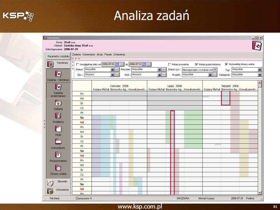 www.ksp.com.pl 81 Analiza zadań