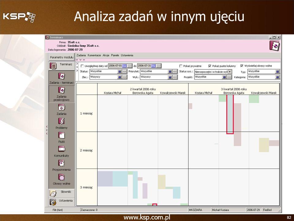 www.ksp.com.pl 82 Analiza zadań w innym ujęciu