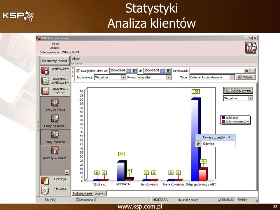 www.ksp.com.pl 83 Statystyki Analiza klientów