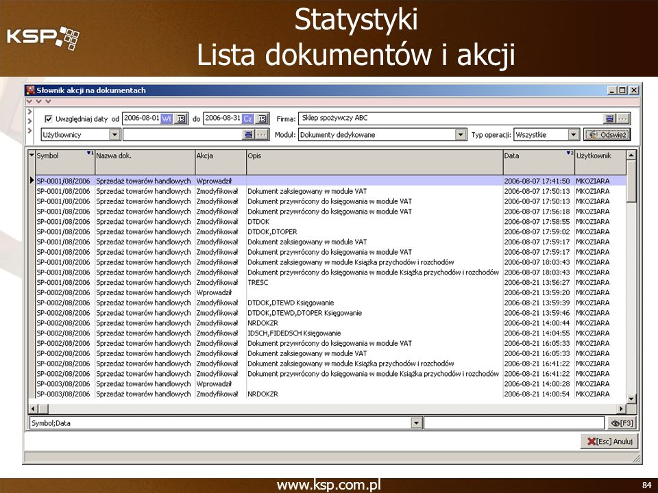 www.ksp.com.pl 84 Statystyki Lista dokumentów i akcji