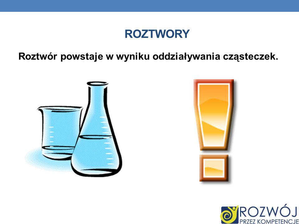 ROZTWORY Roztwór powstaje w wyniku oddziaływania cząsteczek.