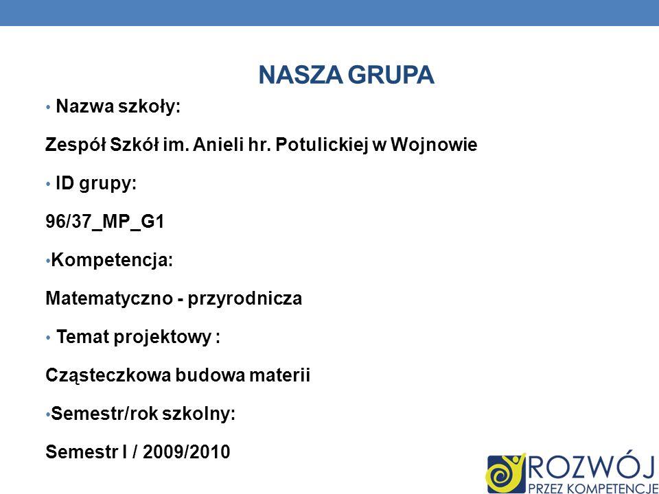 NASZA GRUPA Nazwa szkoły: Zespół Szkół im. Anieli hr. Potulickiej w Wojnowie ID grupy: 96/37_MP_G1 Kompetencja: Matematyczno - przyrodnicza Temat proj