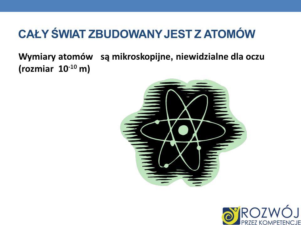 CAŁY ŚWIAT ZBUDOWANY JEST Z ATOMÓW Wymiary atomów są mikroskopijne, niewidzialne dla oczu (rozmiar 10 -10 m)