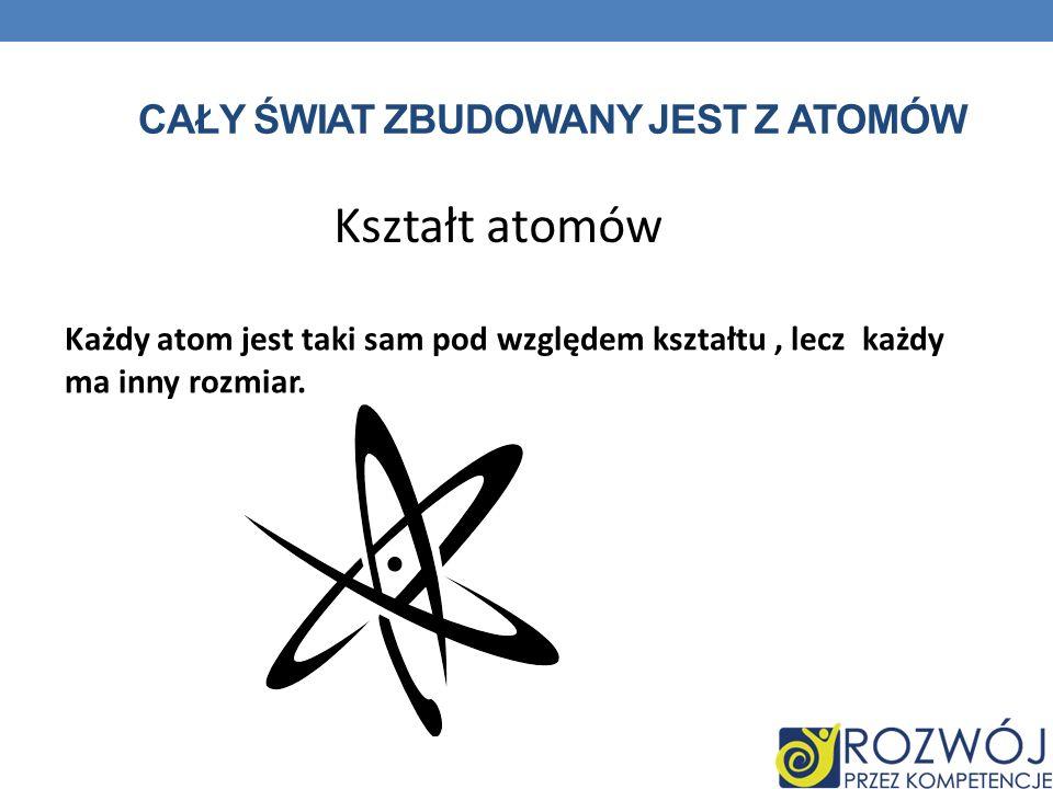 CAŁY ŚWIAT ZBUDOWANY JEST Z ATOMÓW Każdy atom jest taki sam pod względem kształtu, lecz każdy ma inny rozmiar. Kształt atomów
