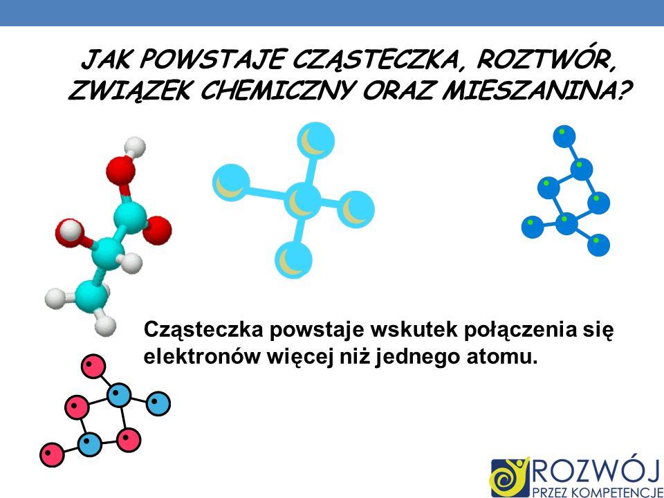 JAK POWSTAJE CZĄSTECZKA, ROZTWÓR, ZWIĄZEK CHEMICZNY ORAZ MIESZANINA? Cząsteczka powstaje wskutek połączenia się elektronów więcej niż jednego atomu.