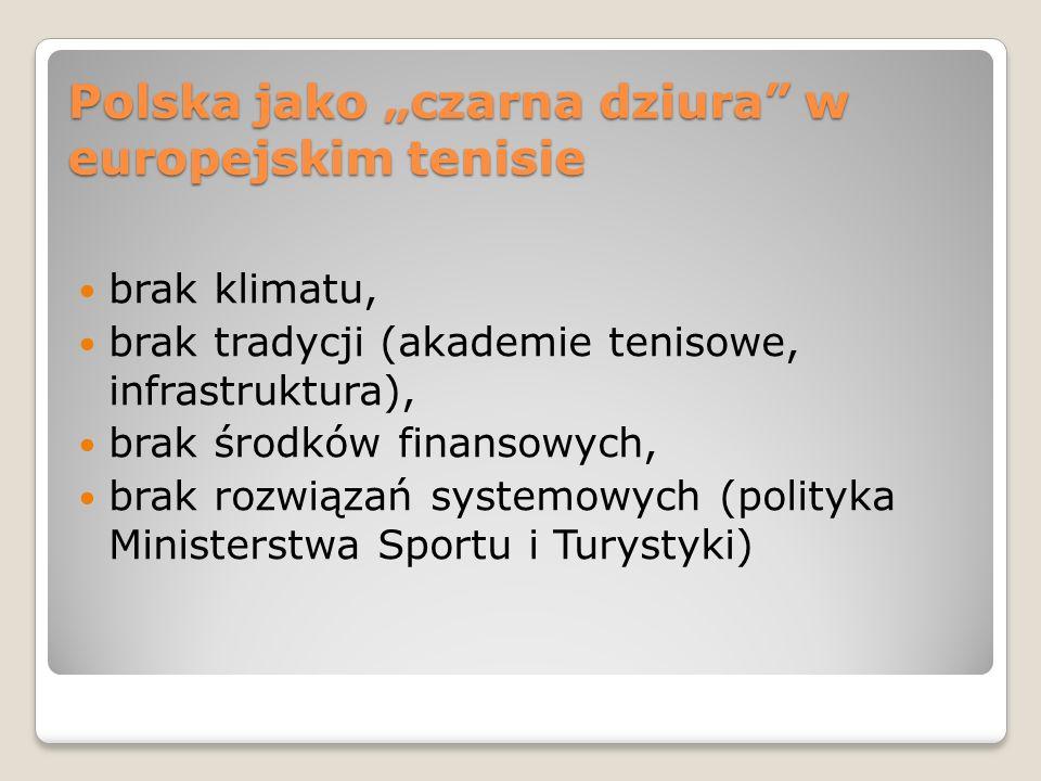 Polska jako czarna dziura w europejskim tenisie brak klimatu, brak tradycji (akademie tenisowe, infrastruktura), brak środków finansowych, brak rozwią