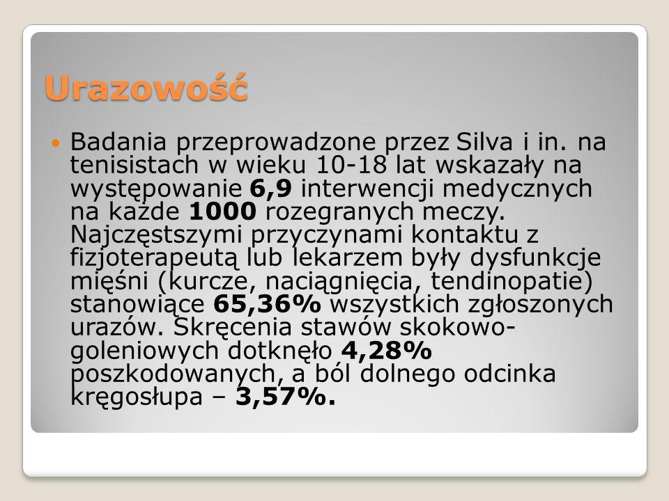 Urazowość Badania przeprowadzone przez Silva i in. na tenisistach w wieku 10-18 lat wskazały na występowanie 6,9 interwencji medycznych na każde 1000