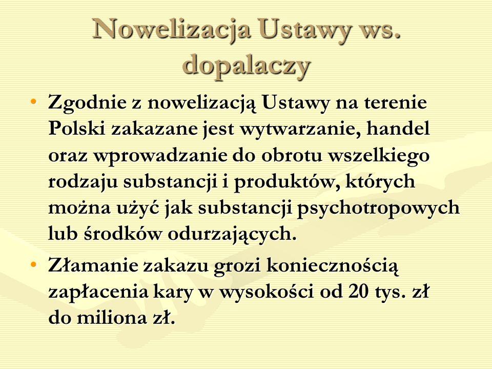 Nowelizacja Ustawy ws. dopalaczy Zgodnie z nowelizacją Ustawy na terenie Polski zakazane jest wytwarzanie, handel oraz wprowadzanie do obrotu wszelkie
