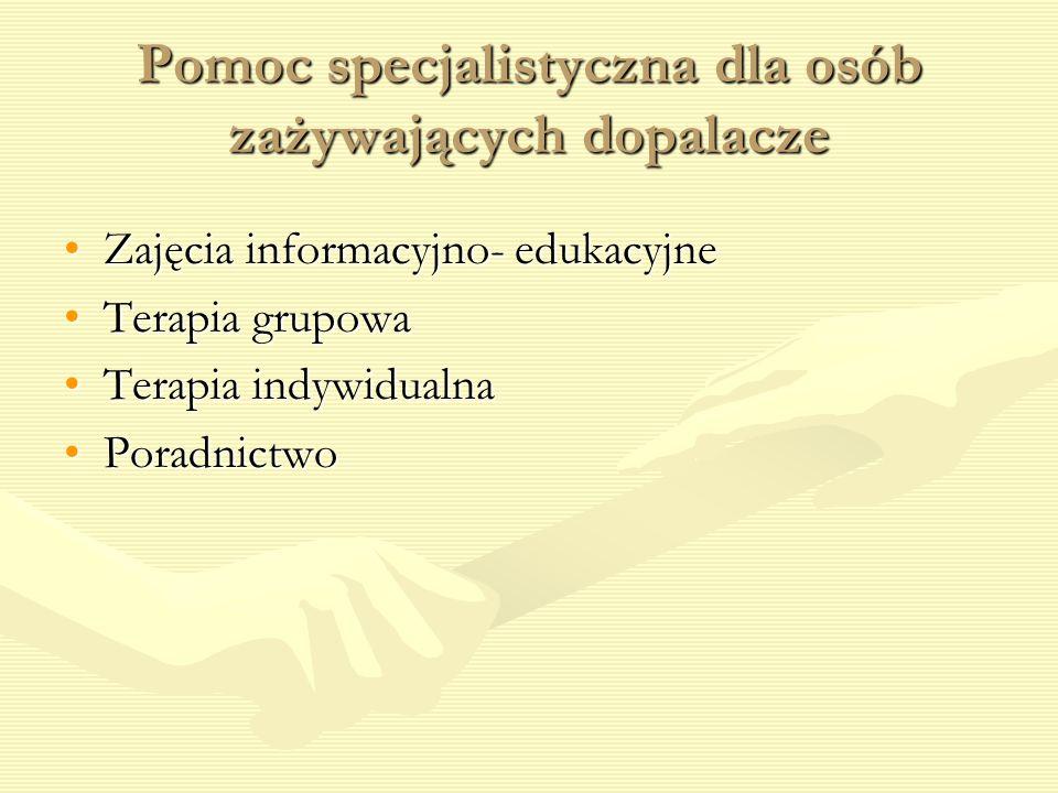 Pomoc specjalistyczna dla osób zażywających dopalacze Zajęcia informacyjno- edukacyjneZajęcia informacyjno- edukacyjne Terapia grupowaTerapia grupowa