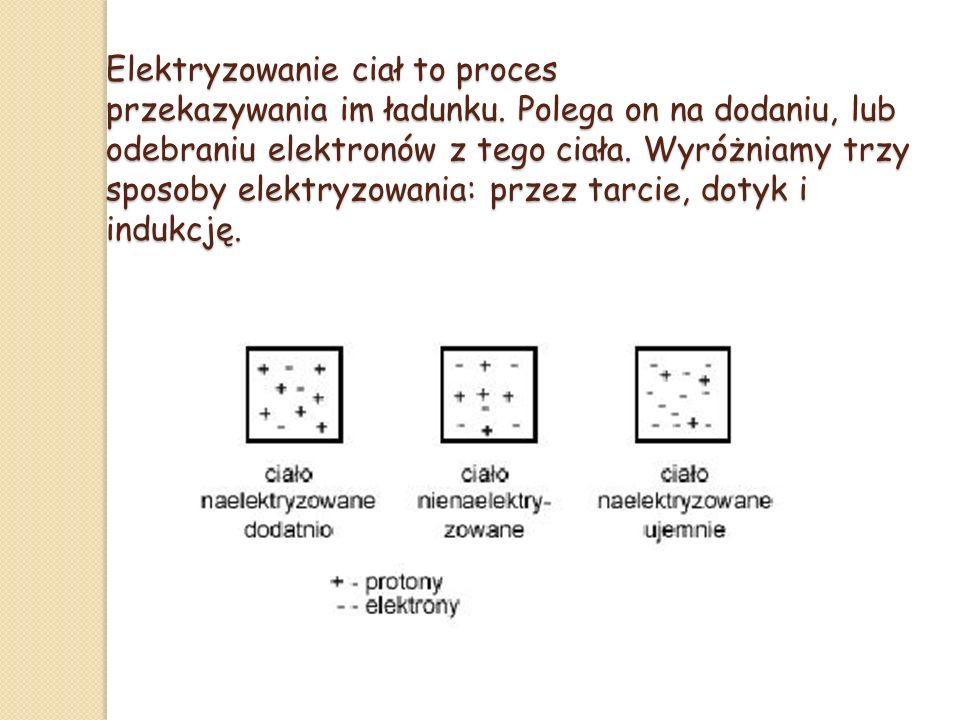 Elektryzowanie ciał przez tarcie: Elektryzowanie przez tarcie polega na przepływie elektronów z jednego ciała do drugiego podczas pocierania ich jedno o drugie.
