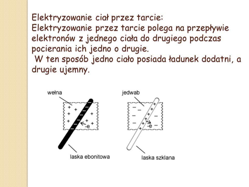Elektryzowanie ciał przez indukcję: Indukcja elektrostatyczna jest to zjawisko przemieszczania się ładunku elektrycznego w obrębie ciała pod wpływem ciała naelektryzowanego.