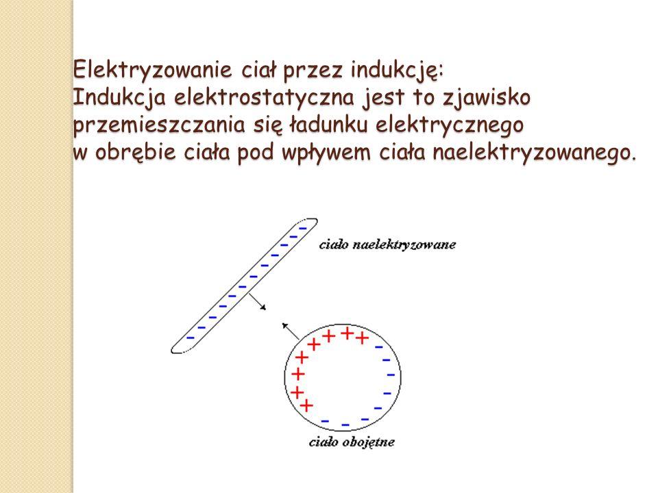 Elektryzowanie ciał przez dotyk: Polega na przekazywaniu elektronów po dotknięciu się przedmiotów.