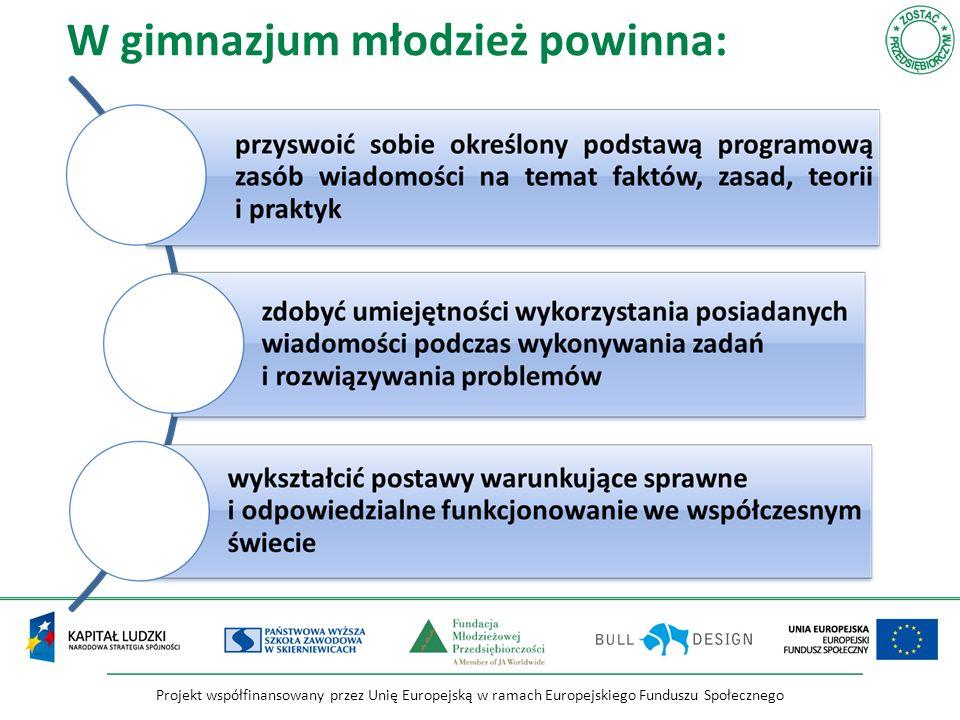 Projekt współfinansowany przez Unię Europejską w ramach Europejskiego Funduszu Społecznego Realizacja programu to: