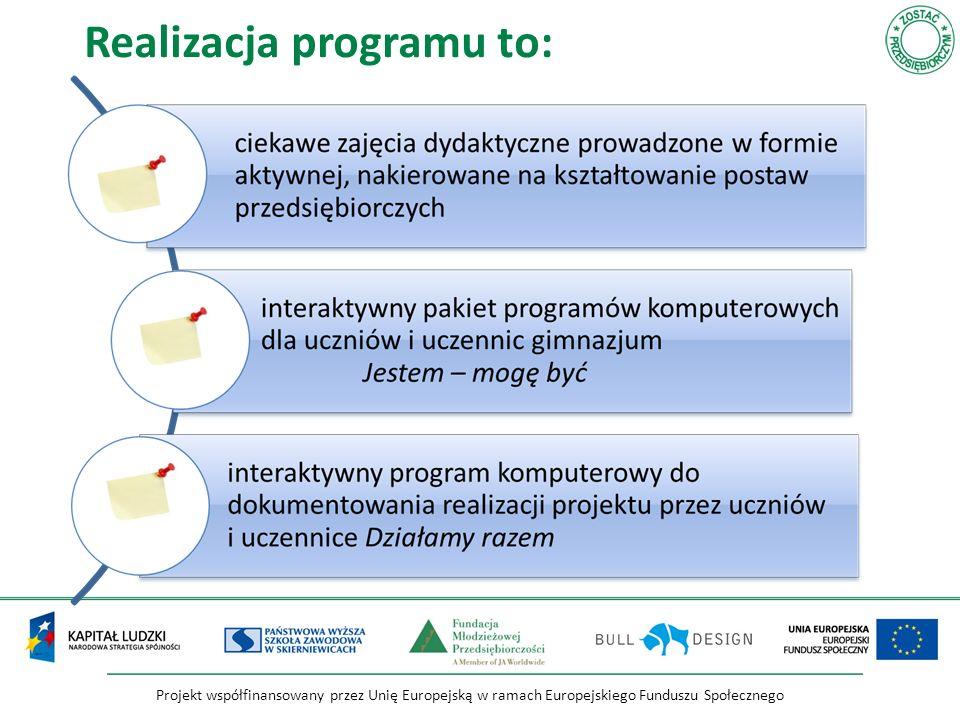 Projekt współfinansowany przez Unię Europejską w ramach Europejskiego Funduszu Społecznego Efekty realizacji programu