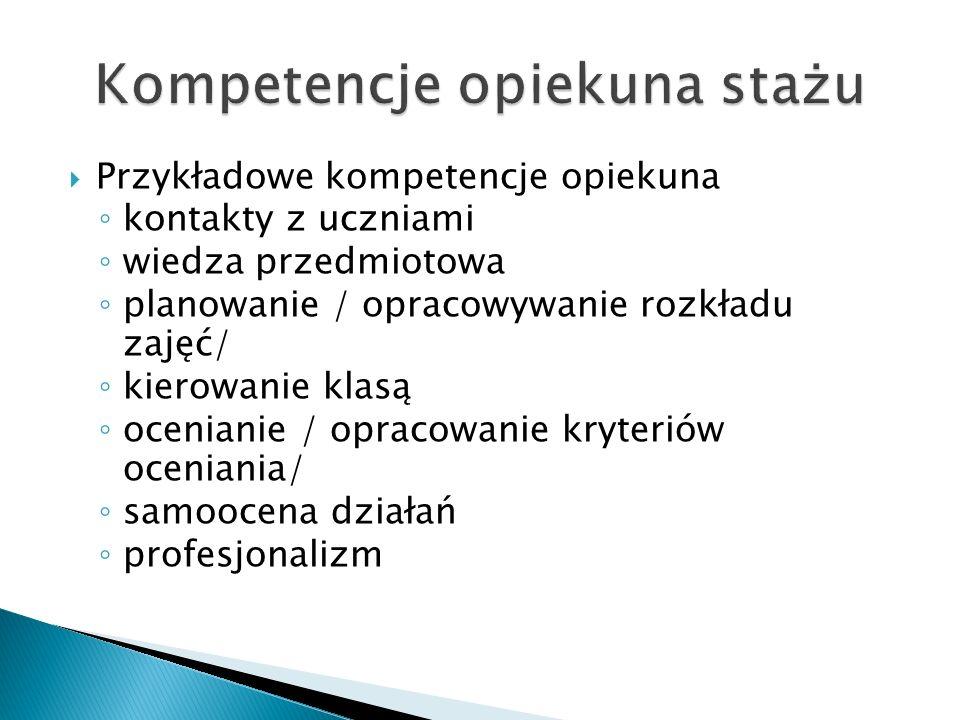 Przykładowe kompetencje opiekuna kontakty z uczniami wiedza przedmiotowa planowanie / opracowywanie rozkładu zajęć/ kierowanie klasą ocenianie / oprac
