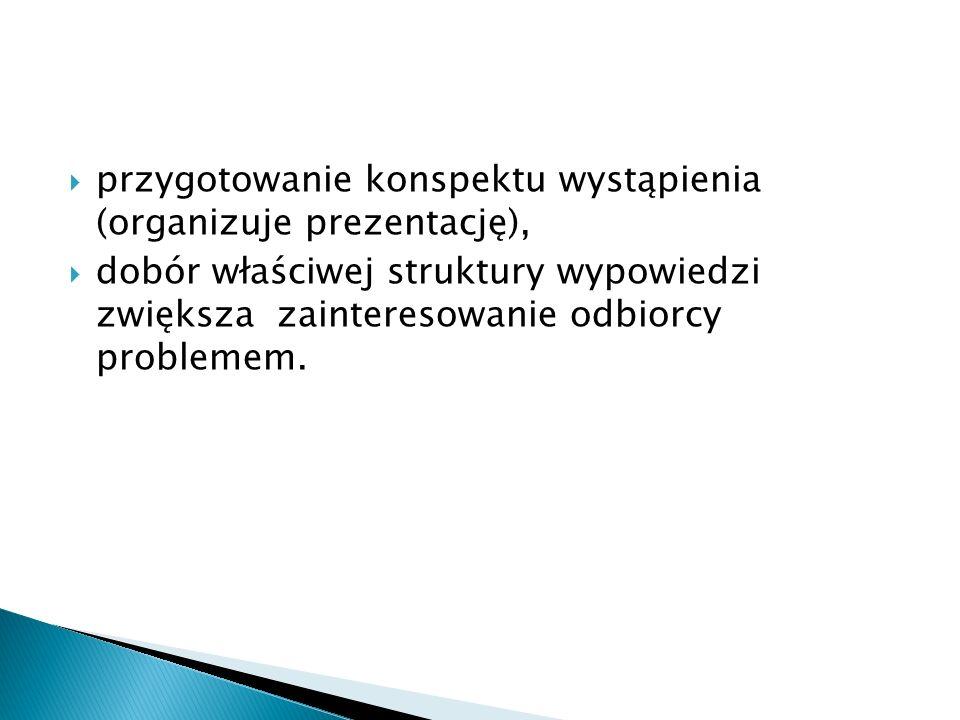 przygotowanie konspektu wystąpienia (organizuje prezentację), dobór właściwej struktury wypowiedzi zwiększa zainteresowanie odbiorcy problemem.