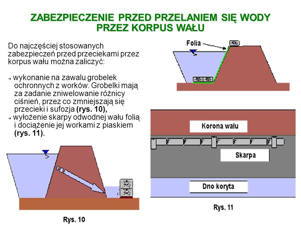 Do najczęściej stosowanych zabezpieczeń przed przeciekami przez korpus wału można zaliczyć: wykonanie na zawalu grobelek ochronnych z worków. Grobelki