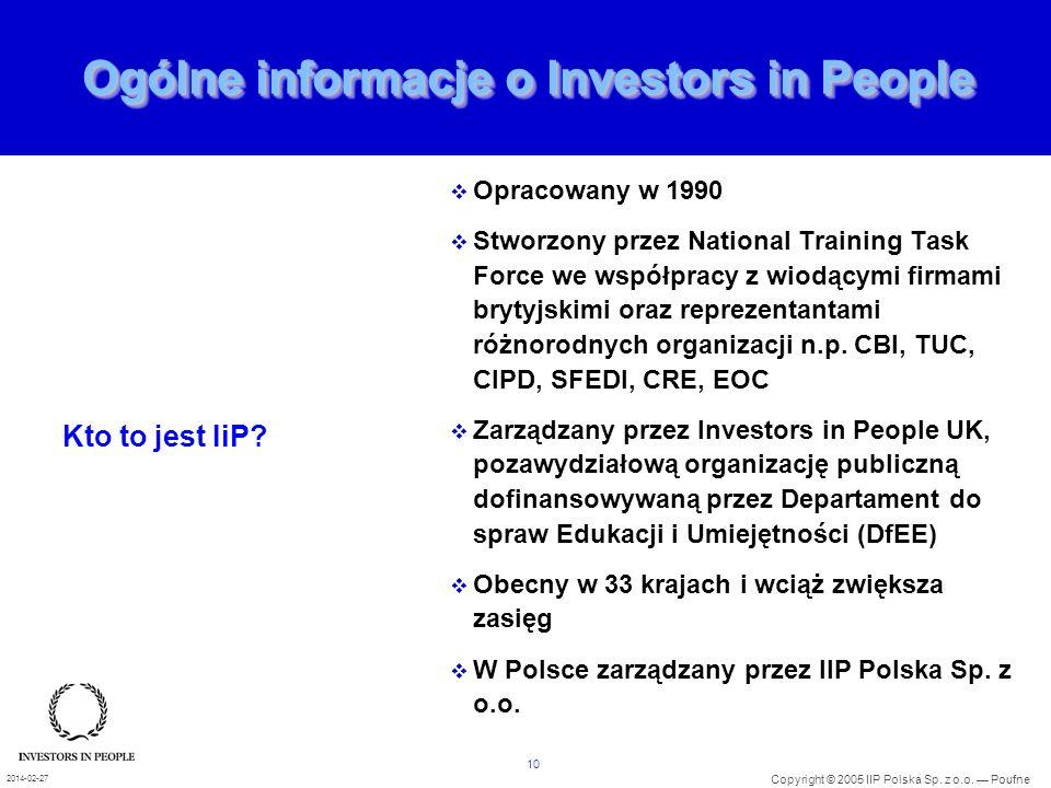 10 Copyright © 2005 IIP Polska Sp. z o.o. Poufne 2014-02-27 Opracowany w 1990 Stworzony przez National Training Task Force we współpracy z wiodącymi f