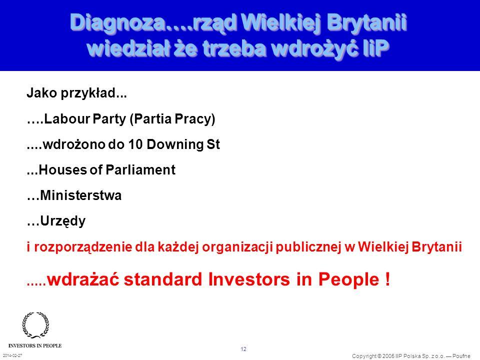 12 Copyright © 2005 IIP Polska Sp. z o.o. Poufne 2014-02-27 Diagnoza….rząd Wielkiej Brytanii wiedział że trzeba wdrożyć IiP Jako przykład... ….Labour