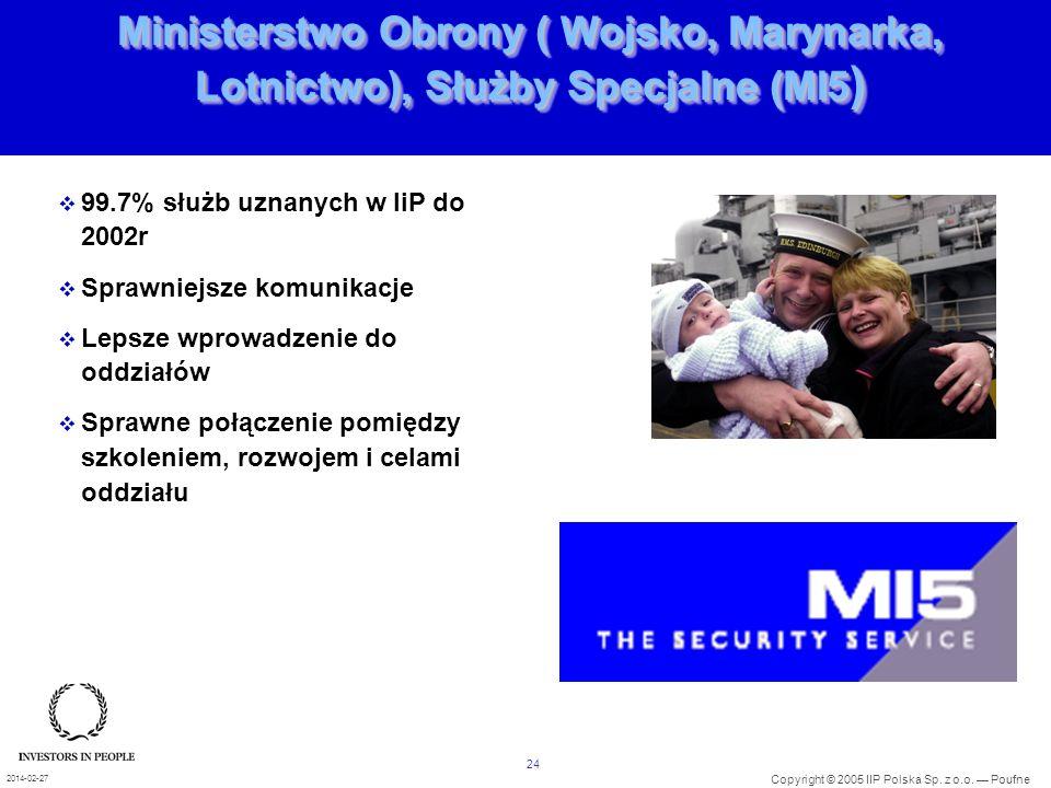 24 Copyright © 2005 IIP Polska Sp. z o.o. Poufne 2014-02-27 Ministerstwo Obrony ( Wojsko, Marynarka, Lotnictwo), Służby Specjalne (MI5 ) 99.7% służb u