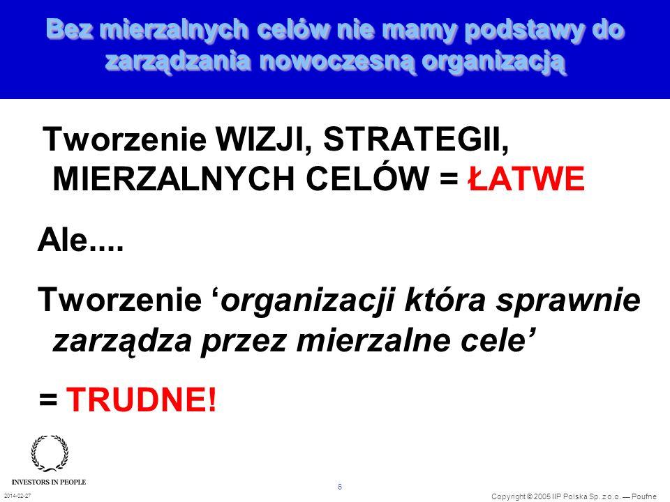 6 Copyright © 2005 IIP Polska Sp. z o.o. Poufne 2014-02-27 Bez mierzalnych celów nie mamy podstawy do zarządzania nowoczesną organizacją Tworzenie WIZ