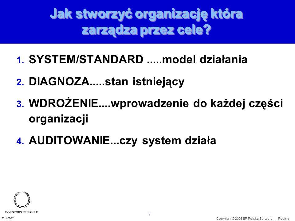 7 Copyright © 2005 IIP Polska Sp. z o.o. Poufne 2014-02-27 Jak stworzyć organizację która zarządza przez cele? 1. SYSTEM/STANDARD.....model działania