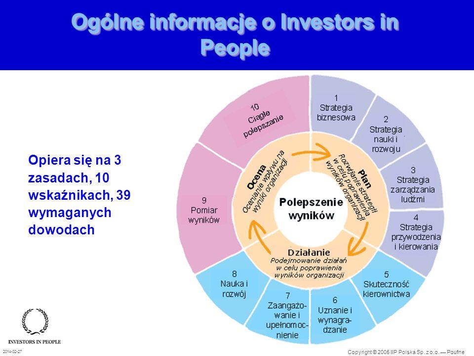 9 Copyright © 2005 IIP Polska Sp. z o.o. Poufne 2014-02-27 Ogólne informacje o Investors in People Opiera się na 3 zasadach, 10 wskaźnikach, 39 wymaga