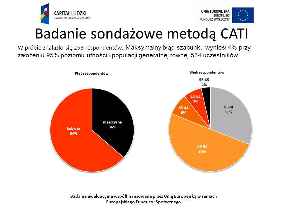 Badanie ewaluacyjne współfinansowane przez Unię Europejską w ramach Europejskiego Funduszu Społecznego Badanie sondażowe metodą CATI W próbie znalazło się 253 respondentów.