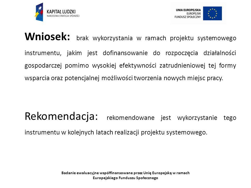 Badanie ewaluacyjne współfinansowane przez Unię Europejską w ramach Europejskiego Funduszu Społecznego Wniosek: brak wykorzystania w ramach projektu systemowego instrumentu, jakim jest dofinansowanie do rozpoczęcia działalności gospodarczej pomimo wysokiej efektywności zatrudnieniowej tej formy wsparcia oraz potencjalnej możliwości tworzenia nowych miejsc pracy.