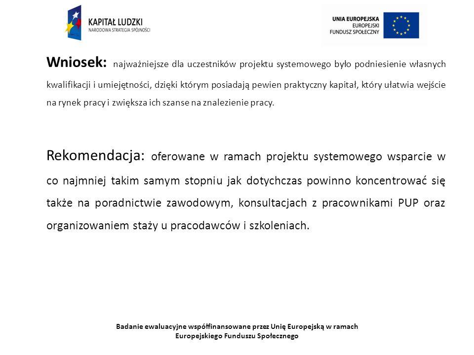 Badanie ewaluacyjne współfinansowane przez Unię Europejską w ramach Europejskiego Funduszu Społecznego Wniosek: najważniejsze dla uczestników projektu