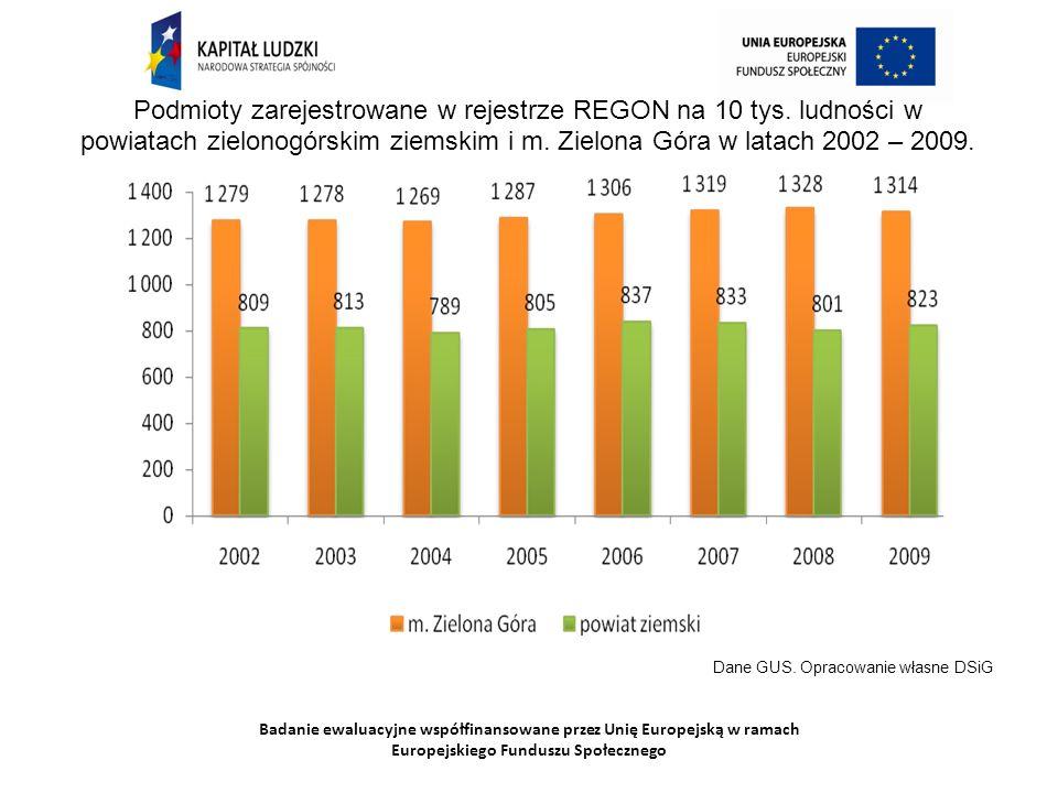 Badanie ewaluacyjne współfinansowane przez Unię Europejską w ramach Europejskiego Funduszu Społecznego Podmioty zarejestrowane w rejestrze REGON na 10