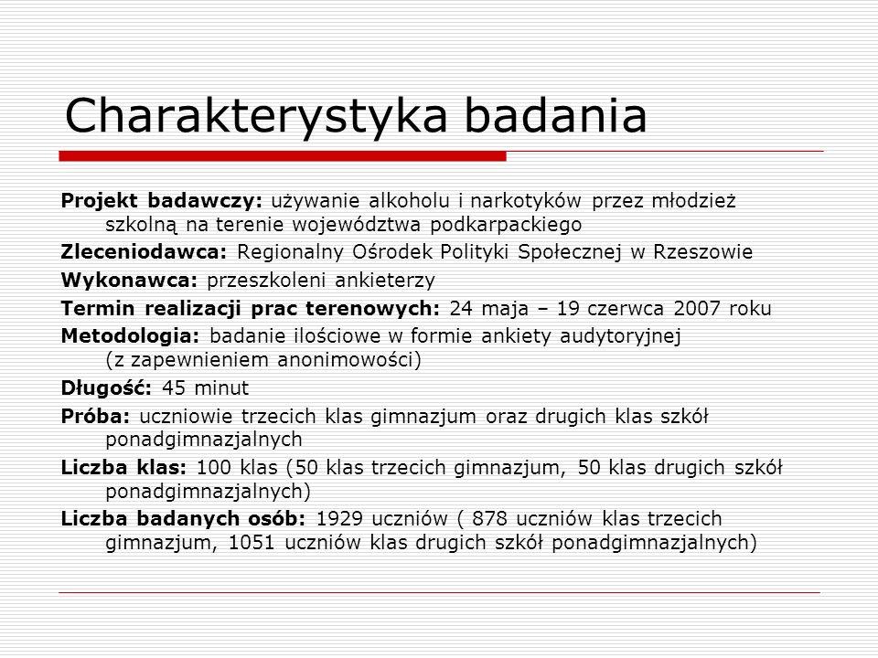 Charakterystyka badania Projekt badawczy: używanie alkoholu i narkotyków przez młodzież szkolną na terenie województwa podkarpackiego Zleceniodawca: R
