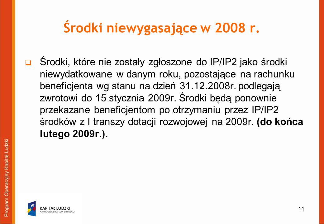 11 Środki niewygasające w 2008 r.