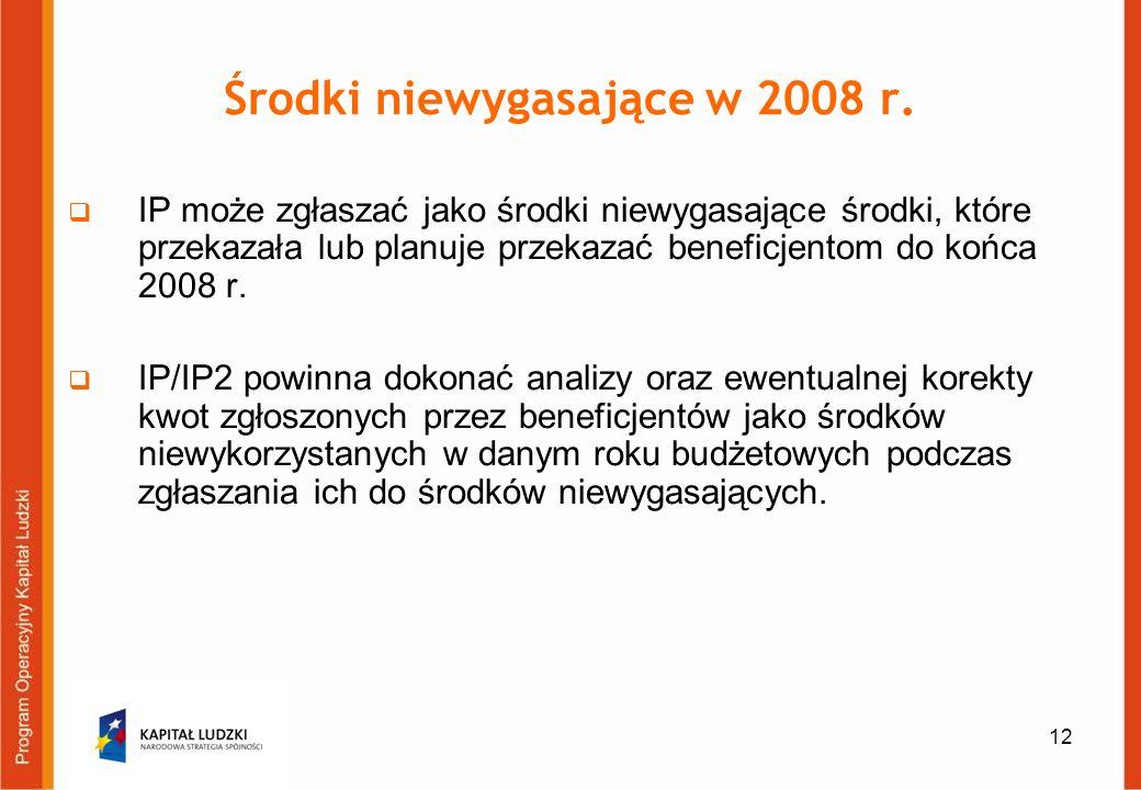 12 Środki niewygasające w 2008 r.