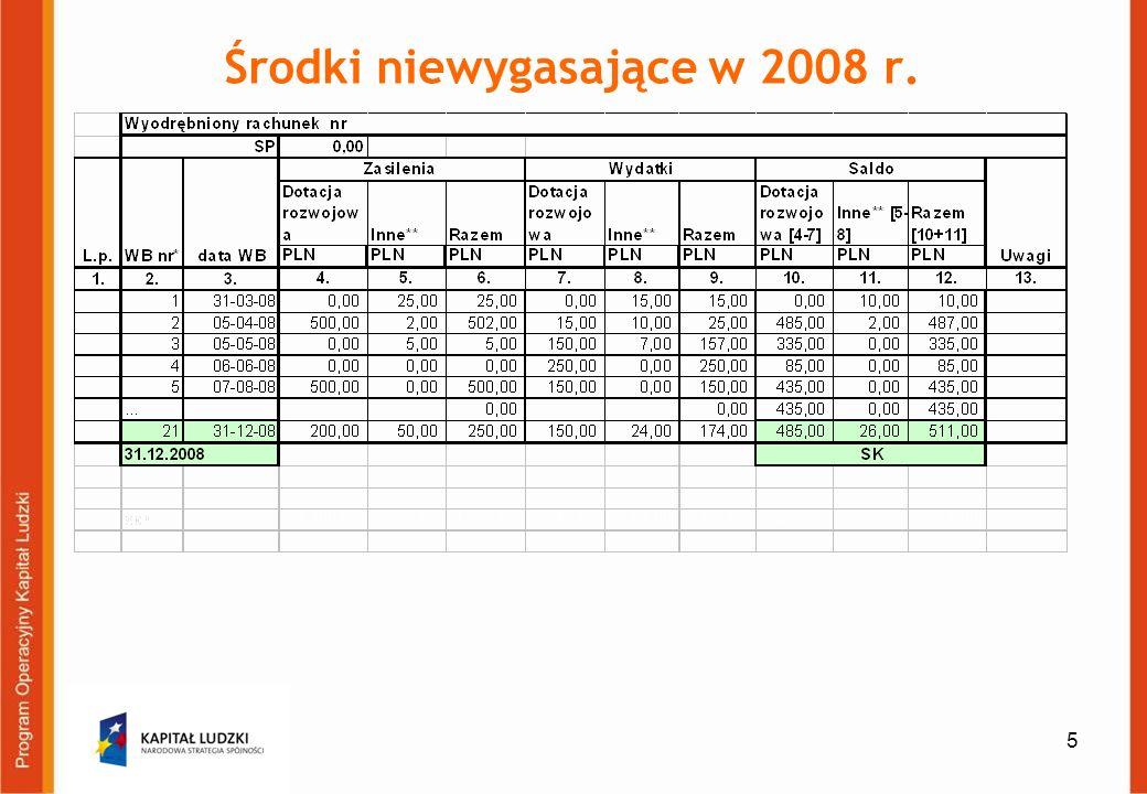 5 Środki niewygasające w 2008 r.