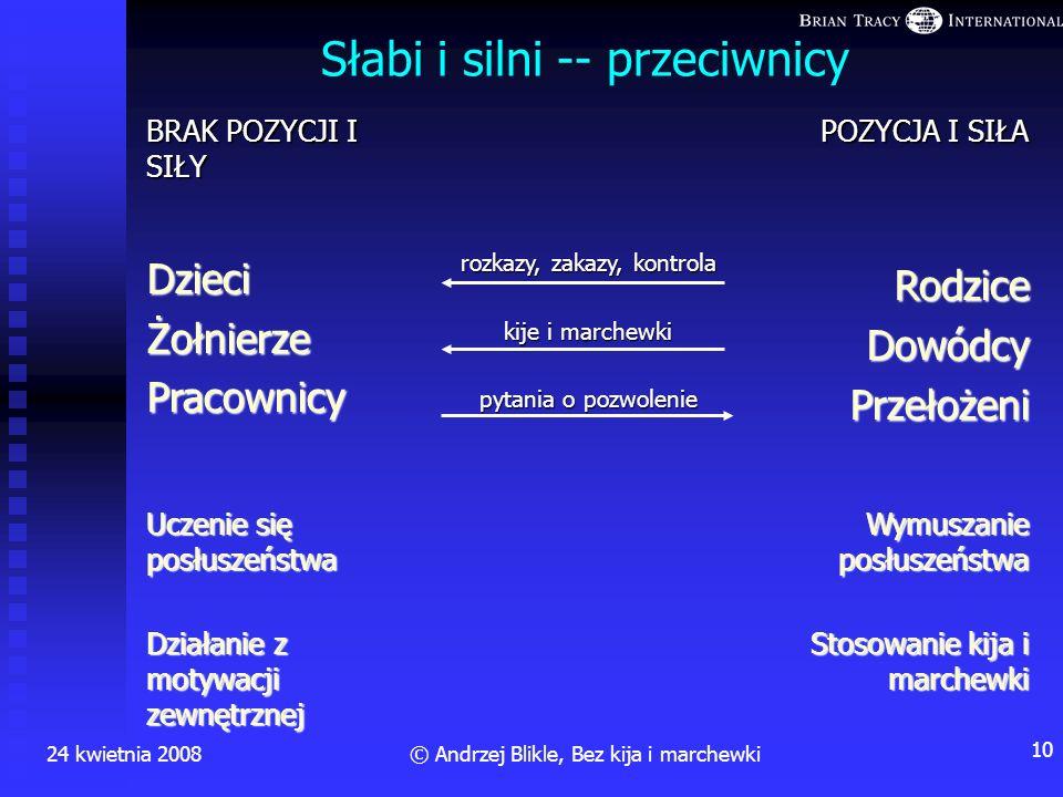 24 kwietnia 20089© Andrzej Blikle, Bez kija i marchewki Postawa a zachowanie postawazachowanie kij i marchewka uczucia zgodnie z oczekiwaniami przeciw