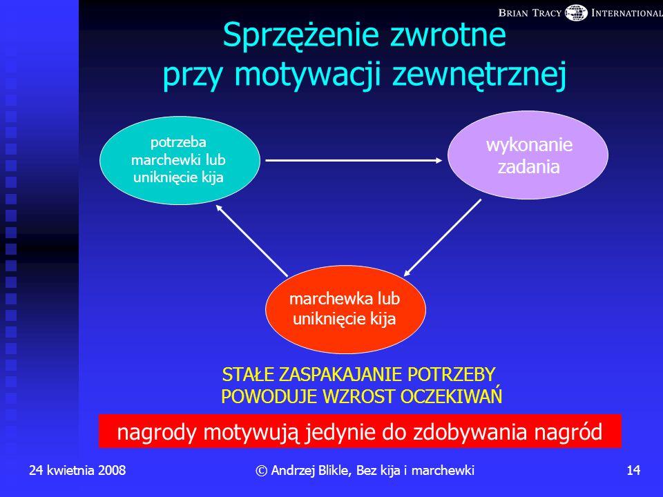 24 kwietnia 200813© Andrzej Blikle, Bez kija i marchewki Dwa źródła motywacji MOTYWACJA WEWNĘTRZNA robię coś bo to zaspakaja moją potrzebę zrobienia w