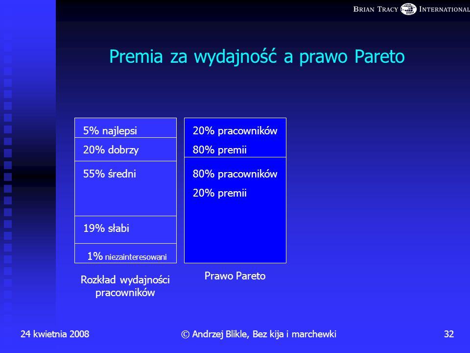 24 kwietnia 200831© Andrzej Blikle, Bez kija i marchewki Premia za wydajność Premia za wydajność jest najsilniejszym hamulcem jakości i wydajności w z