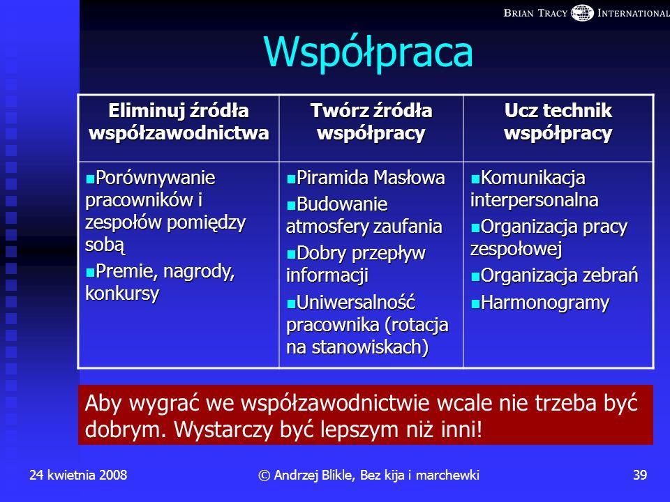 24 kwietnia 200838© Andrzej Blikle, Bez kija i marchewki Dlaczego współzawodnictwo (konkurencja) jest dobra w gospodarce, a zła w przedsiębiorstwie? K