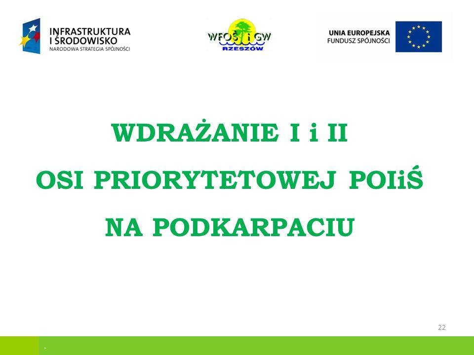 WDRAŻANIE I i II OSI PRIORYTETOWEJ POIiŚ NA PODKARPACIU 22.