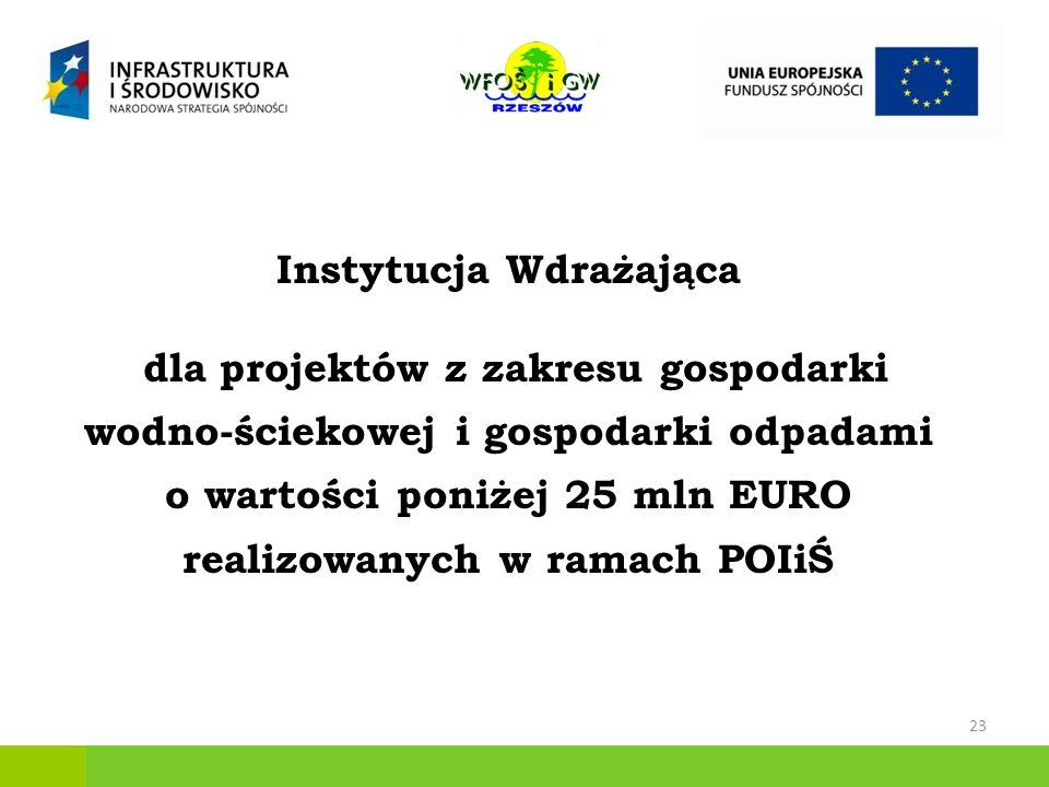 Instytucja Wdrażająca dla projektów z zakresu gospodarki wodno-ściekowej i gospodarki odpadami o wartości poniżej 25 mln EURO realizowanych w ramach POIiŚ 23