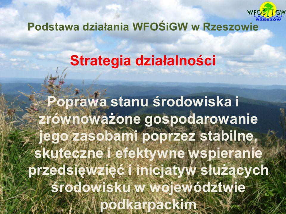 Podstawa działania WFOŚiGW w Rzeszowie Strategia działalności Poprawa stanu środowiska i zrównoważone gospodarowanie jego zasobami poprzez stabilne, skuteczne i efektywne wspieranie przedsięwzięć i inicjatyw służących środowisku w województwie podkarpackim