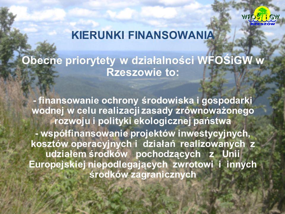 KIERUNKI FINANSOWANIA Obecne priorytety w działalności WFOŚiGW w Rzeszowie to: - finansowanie ochrony środowiska i gospodarki wodnej w celu realizacji zasady zrównoważonego rozwoju i polityki ekologicznej państwa - współfinansowanie projektów inwestycyjnych, kosztów operacyjnych i działań realizowanych z udziałem środków pochodzących z Unii Europejskiej niepodlegających zwrotowi i innych środków zagranicznych