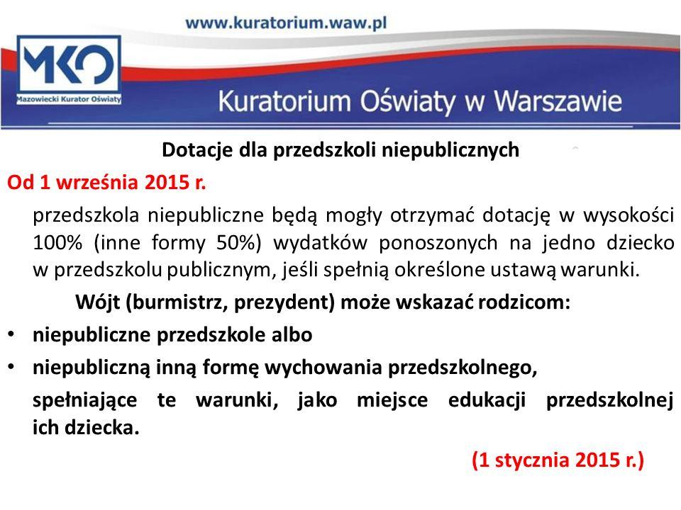Otwarty konkurs ofert może być przeprowadzany od 1 września 2013 r.