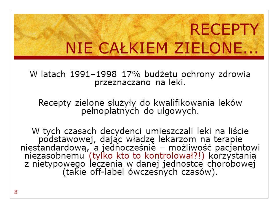 Analiza refundacji dla IW/IB w jednym z oddziałów NFZ (2005) 29
